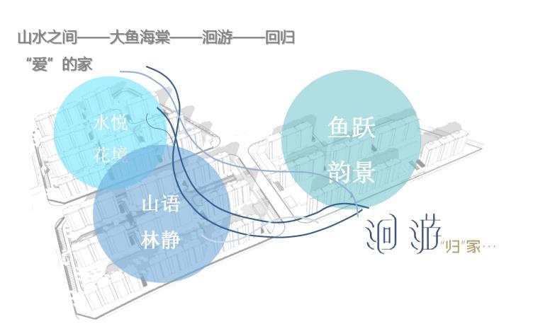 08小区景观规划理念.jpg
