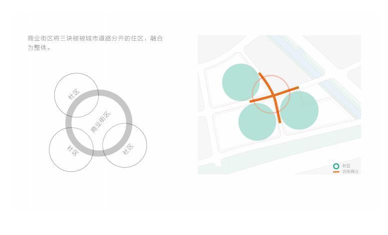 06-1小区规划理念.jpg